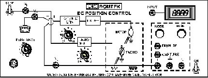 DC Position Control System