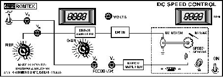 D.C. SPEED CONTROL SYSTEM