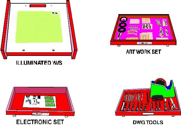 PCB Design Kit