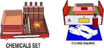 PCB Etching Machine & Etchents