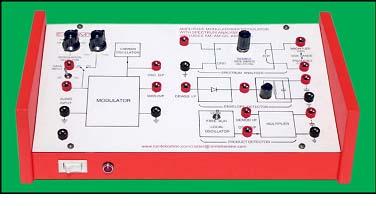 Amplitude Modulator or Demodulator with Spectrum Analyser