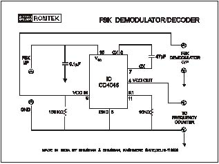 Frequency Shift Keying - FSK Modulator & Demodulator