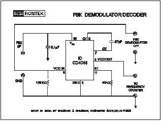 Frequency Shift Keying - FSK Modulator & Demodulator