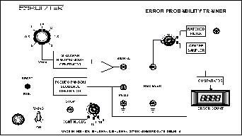 Error Probability Trainer